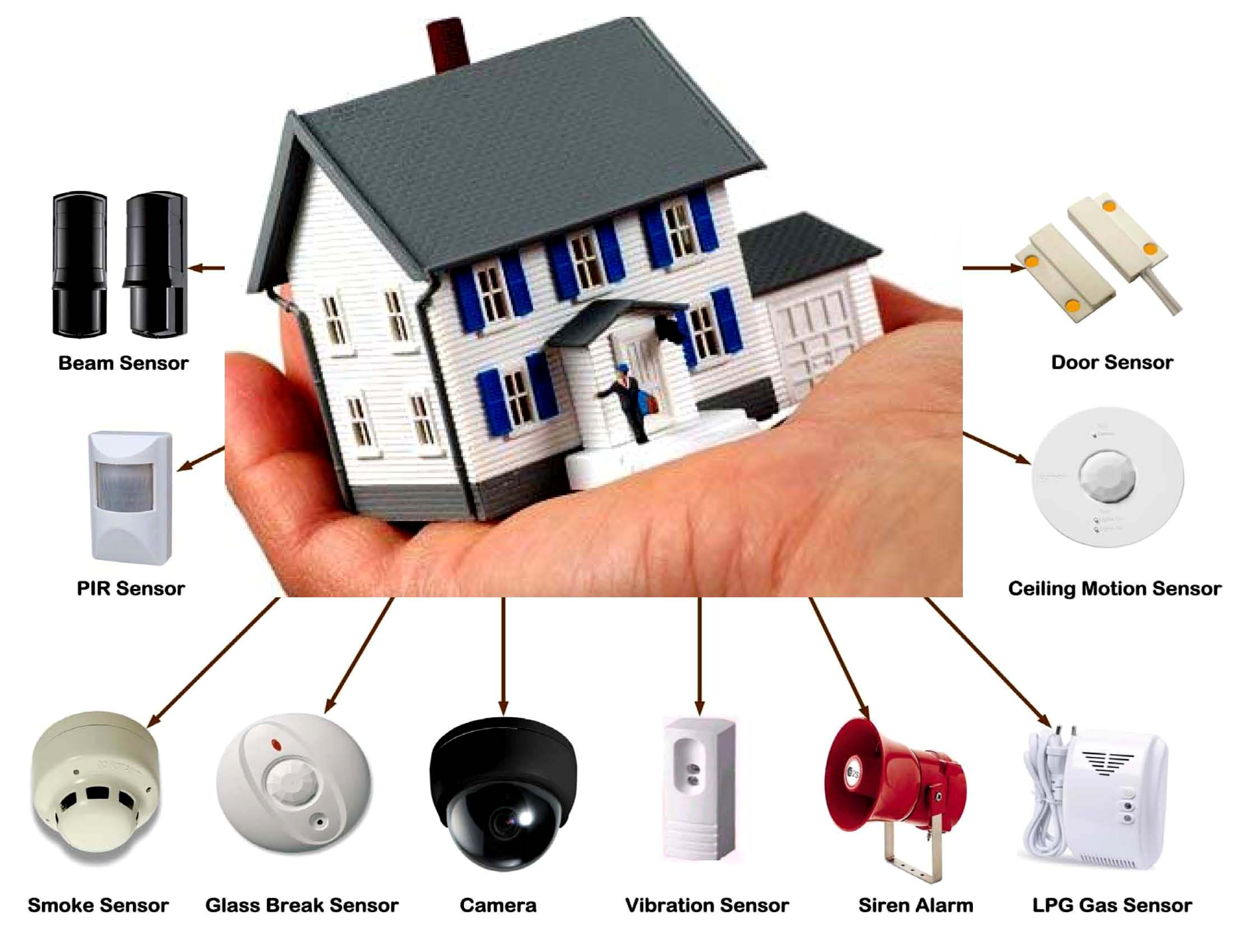 Home-Security-Devices-4